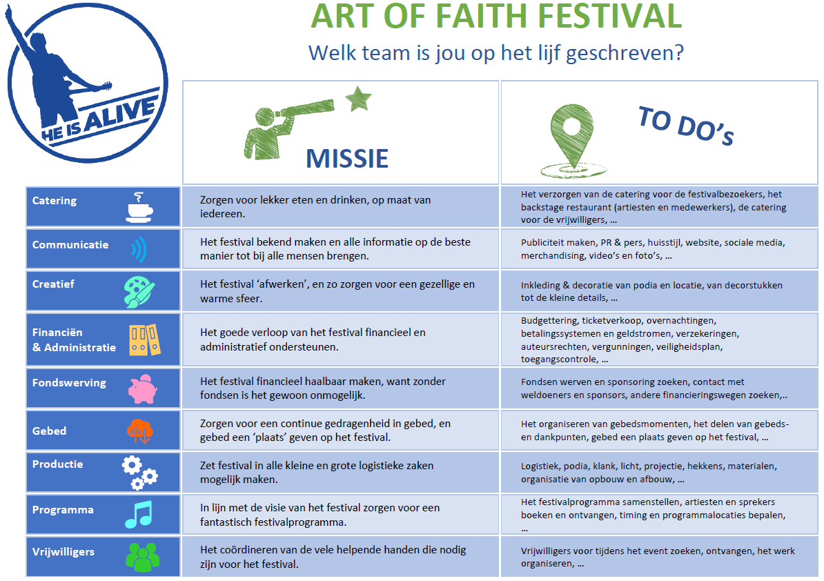 Teams Art of Faith Festival